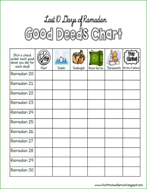 Our Precious Sprouts' Homeschool Journal: Last 10 Days of Ramadan Good Deeds Chart FREE PRINTABLE!