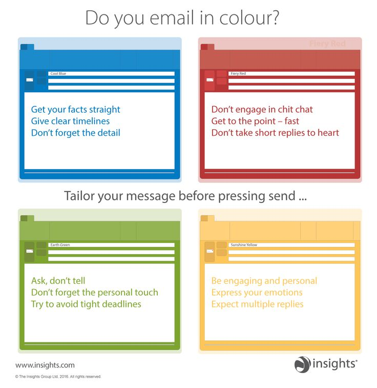 Do you email in colour? Tailor your email messages to the recipient's colour energy preferences.