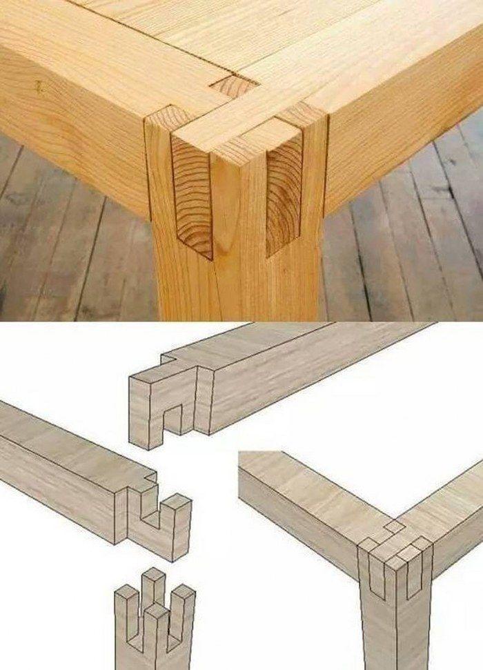 Holz-Eckverbindung