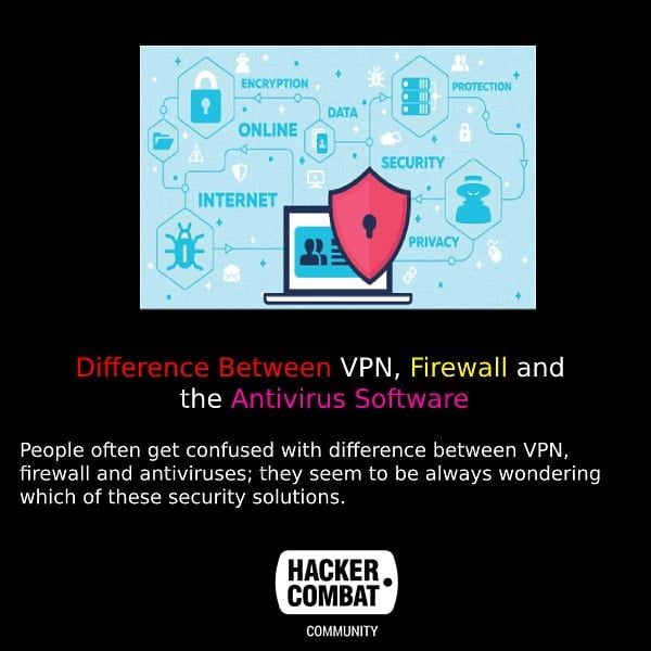 7836879a3ecf57b3683a54fecc35776a - What Is The Relationship Between Vpn And Firewalls