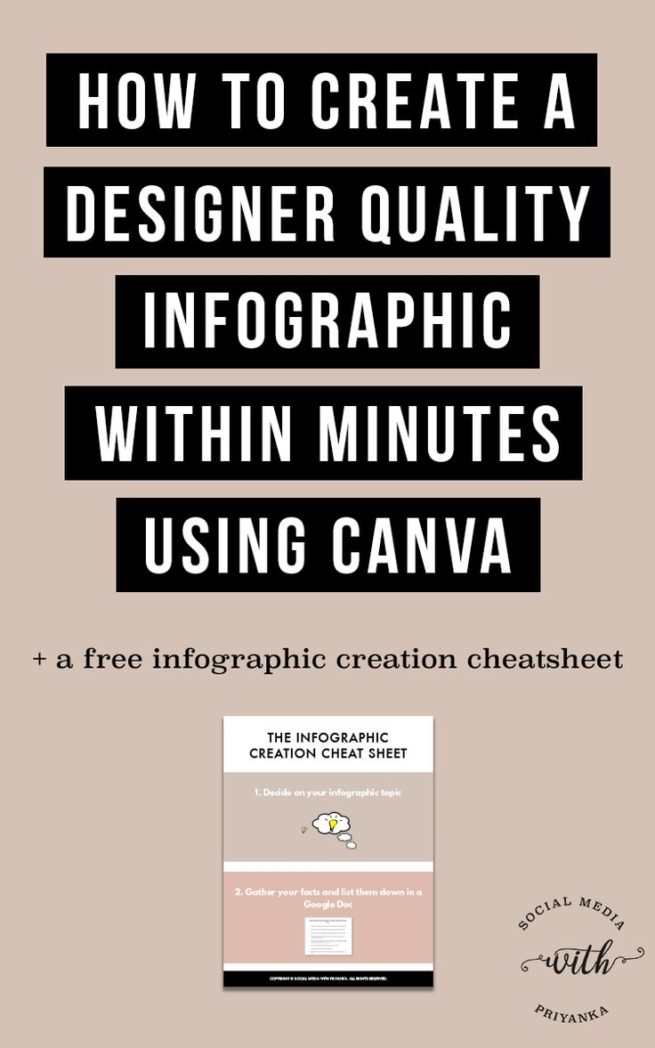 how to create infographic videos