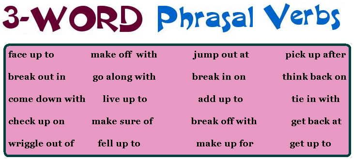 Phrasal Verbs in 3-WORD - OTHERS - Teacher Jocelyn