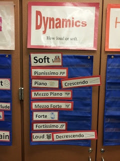 Music Word Wall. Could be used for a game. Take off the words then let students beat the timer to put them in categories. I also like this for an interactive bulletin board.