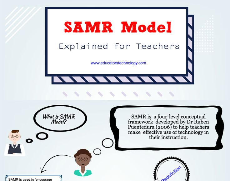 A Handy Infographic Explaining SAMR Model for Teachers | Educational Technology and Mobile Learning | Bloglovin'