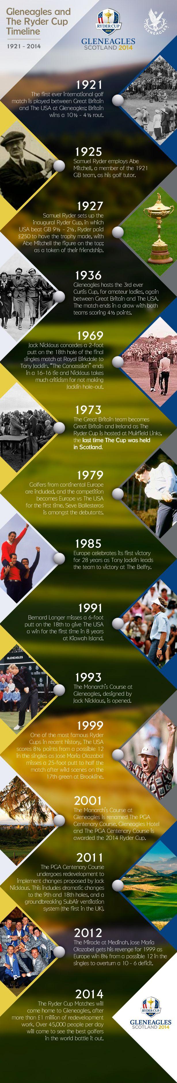 Gleneagles Golf Resort: http://www.simplyhoteljobs.com/recruiters/gleneagles-hotel-resort