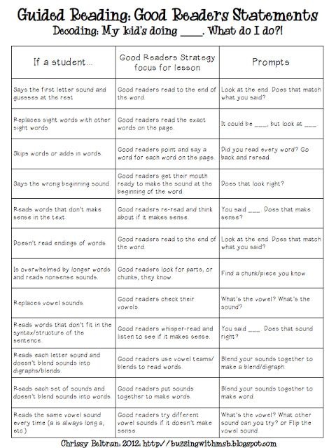 Good Readers statements...Perfect to keep at the guided reading table!!!