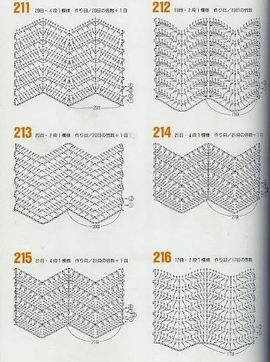 variations of the crochet ripple/chevron Crochet Stitches ...