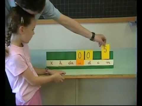 Strumento per spiegazioni collettive riguardanti: sistema di numerazione decimale, equivalenze di lunghezza, peso e capacità. www.camillobortolato.it