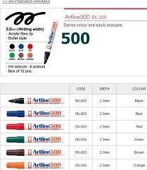 artline 500a whiteboard marker black @ http://tinypic.com/useralbum.php?ua=ECnRiazvia%2BARELkpOl41A%3D%3D