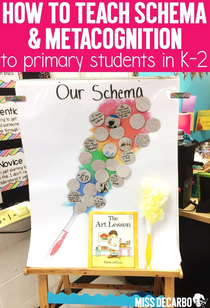 Learn how to teach the importance of schema and metacognition to primary readers in your kindergarten, first grade, or second grade classroom. This post includes hands-on comprehension activities, ideas, and lesson plan resources!