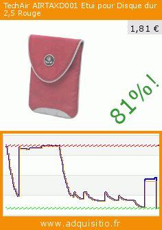 TechAir AIRTAXD001 Etui pour Disque dur 2,5 Rouge (Accessoire). Réduction de 81%! Prix actuel 1,81 €, l'ancien prix était de 9,29 €. https://www.adquisitio.fr/techair/airtaxd001-etui-disque