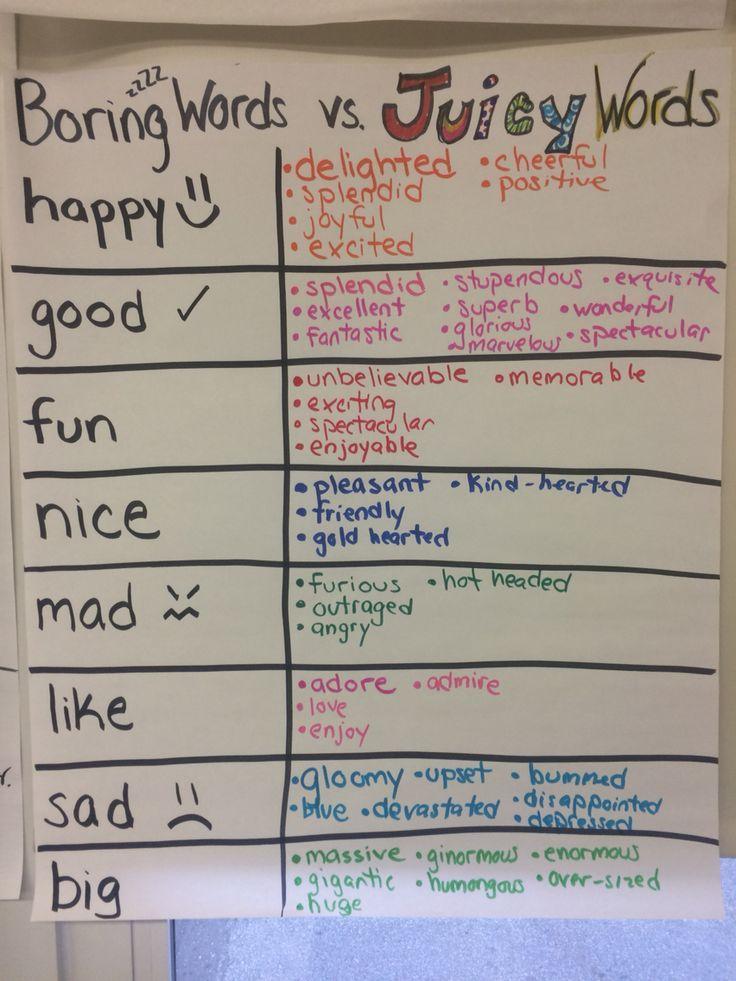 Juicy words!!!! Narrative writing, 5th grade, anchor chart, writers workshop, Ela