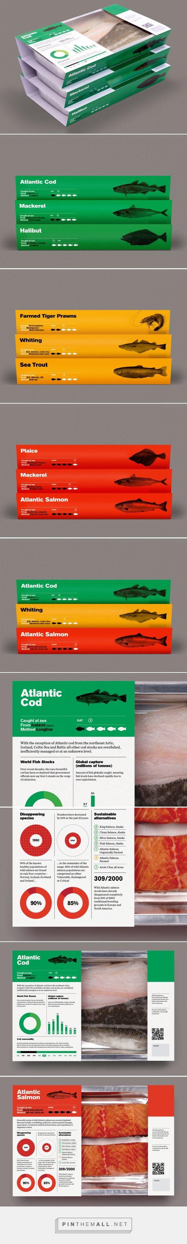 Fish packaging rethink | S-T - created via http://pinthemall.net