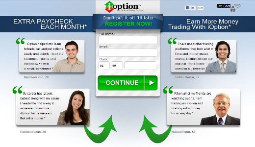 ioption Review & Comparison - What are Binary Options