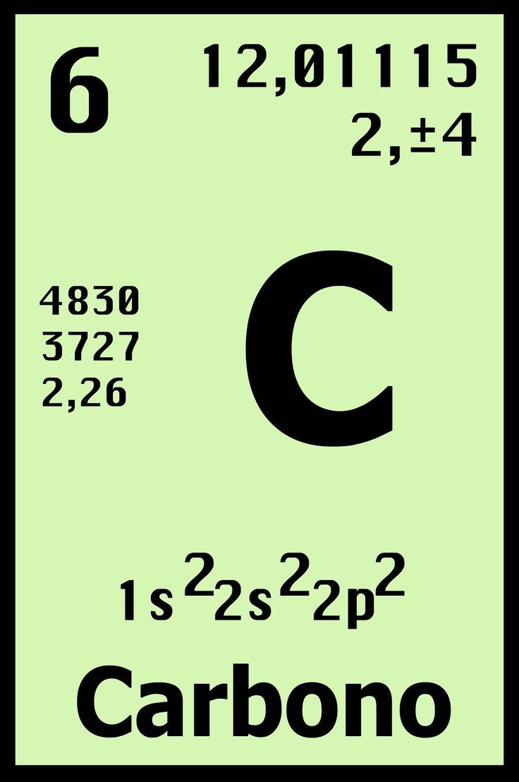simbolo quimico