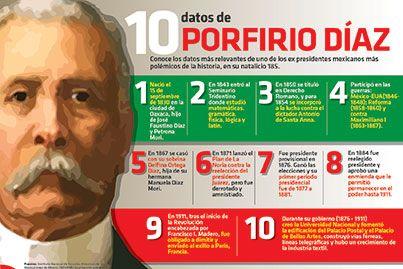 #Infografia 10 datos de #PorfirioDiaz vía @candidman Conoce los datos más relevantes de uno de los ex #Presidentes #Mexicanos más polémicos de la #Historia, en su natalicio 185.