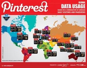 La popolarità di Pinterest nel mondo.