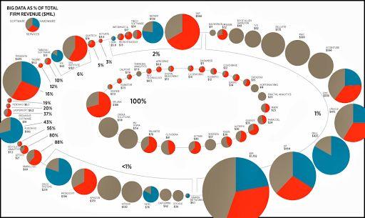 Big Data Industry Atlas
