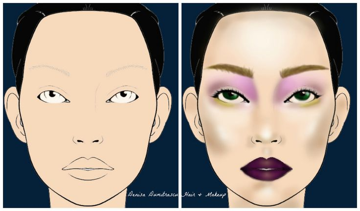 Face chart by me