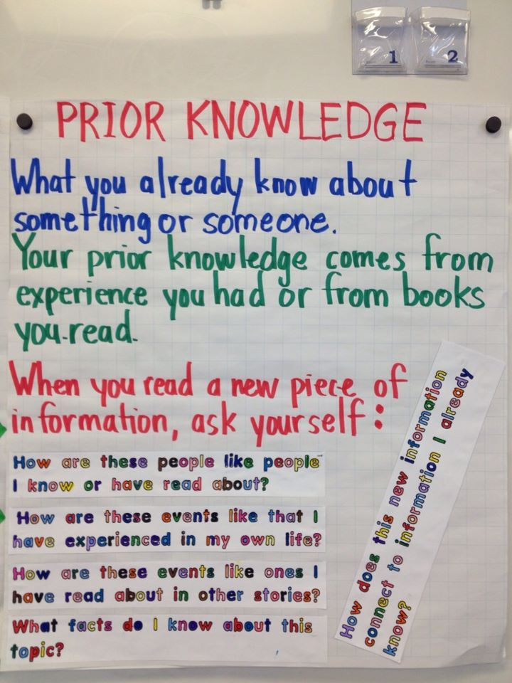 23 best images about comprehension- prior knowledge on ...