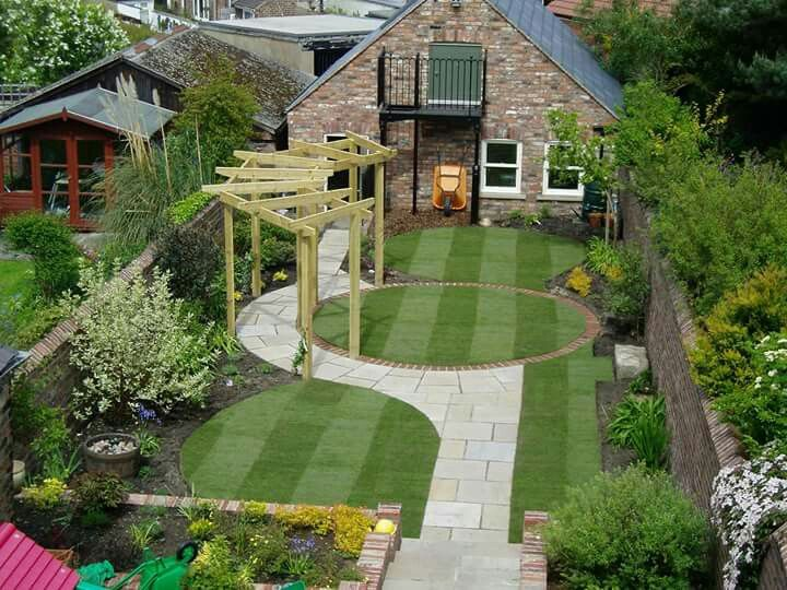 18 Best Images About Lawnless Landscaping On Pinterest | Gardens