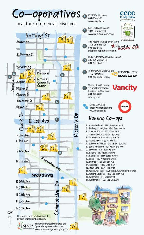 map of coops and cooperatives in east vancouver commercial drive area, including businesses, housing coops, and services illustrator, best p...