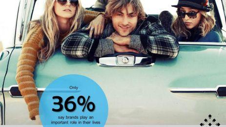 Οι Millennials είναι η πιο απαιτητική γενιά καταναλωτών | TVXS - TV Χωρίς Σύνορα