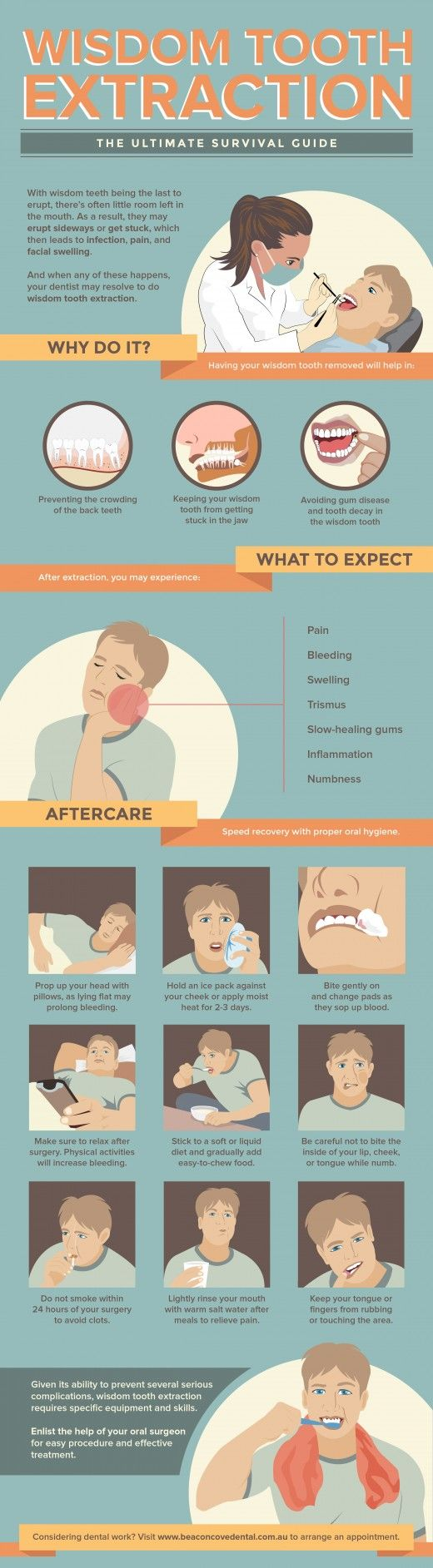 Handy guide to wisdom tooth extraction, although I wish I'd never ever have to survive it in the first place. :D