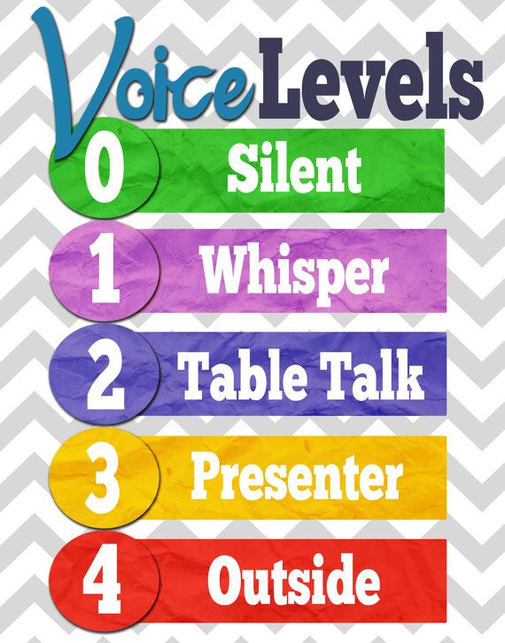 Voice Levels Classroom Poster - Classroom Management Educational Poster - 11 x 14  Gray Chevron Background w/ Multi-Colors