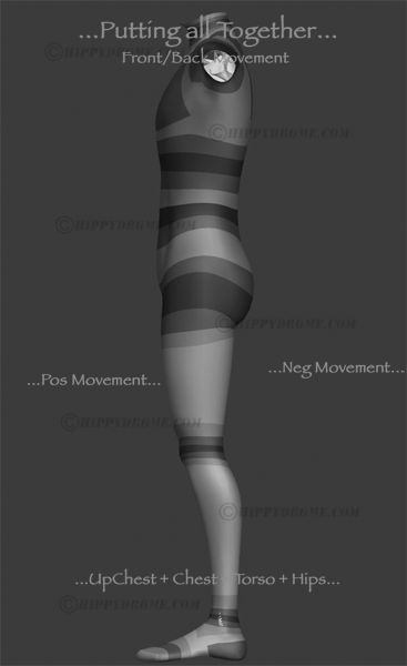 The movement above is made up by dividing the Torso into four basic parts. Each part has its own pivot point and 3 rotations associated with it.  The 3 rotations are the Front/Back, Left/Right and the Twist. These parts are the isolated movements that make up the spine for this character.