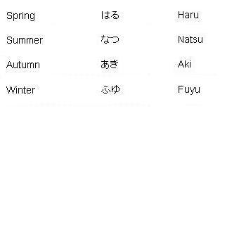 Japanese Words for Seasons of the Year - Learn Japanese - http://wanelo.com/p/3878170/learn-japanese-online-rocket-japanese