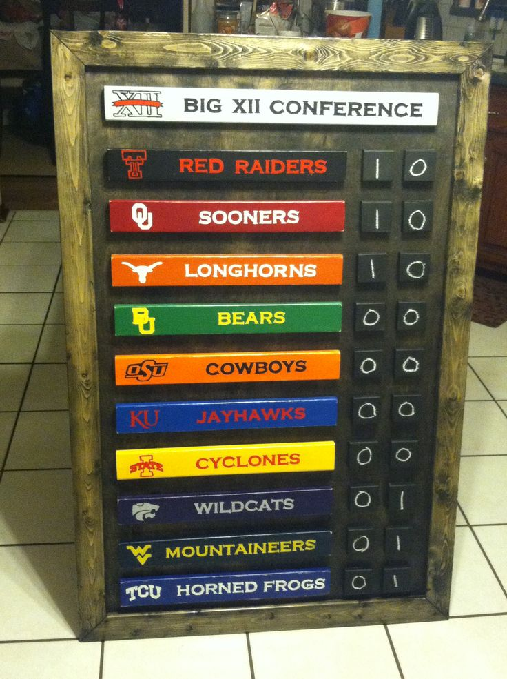 Big 12 conference board- Rearrangeable to keep up with conference standings!
