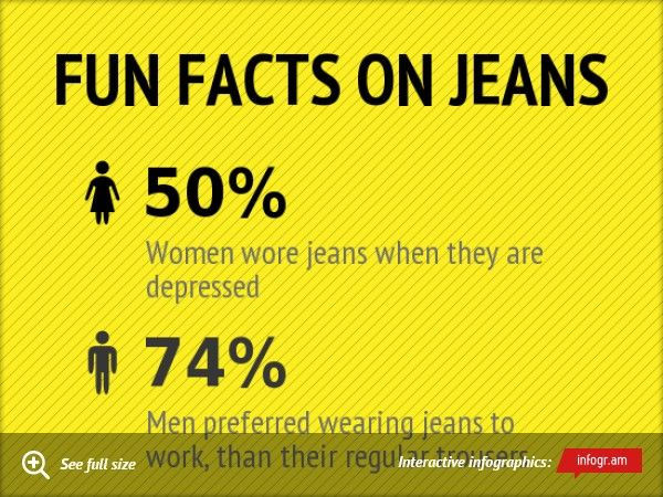 FUN FACTS ON JEANS Upgrade to Pro!Upgrade to Pro!Upgrade to ...