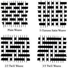 weaving fabric for clothing - Google Search