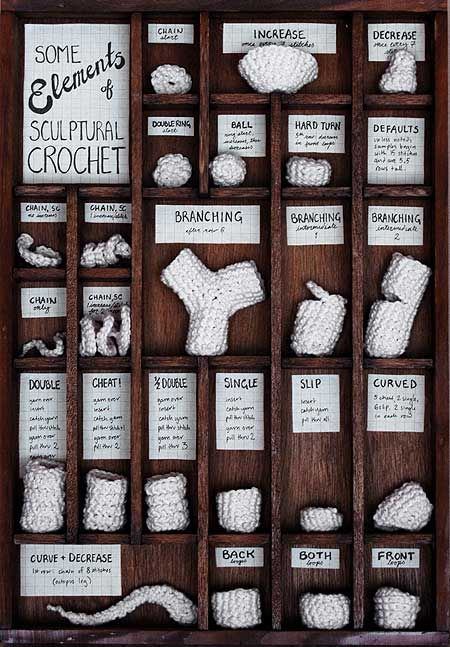 "Thinking of some customized amigurumi? Check this out! ""Elements of Sculptural Crochet""  -- it's well-suited to 3D constructions, and produces results that are stiffer than knitting when using the same yarn. Very useful! For related pins, see https://www.pinterest.com/yrauntruth/fiber-crochet/ and https://www.pinterest.com/yrauntruth/knit-crochet-mom-can-make-one/"