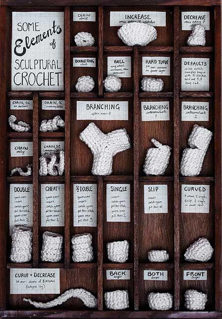 Amigurumi shape guide in crochet.