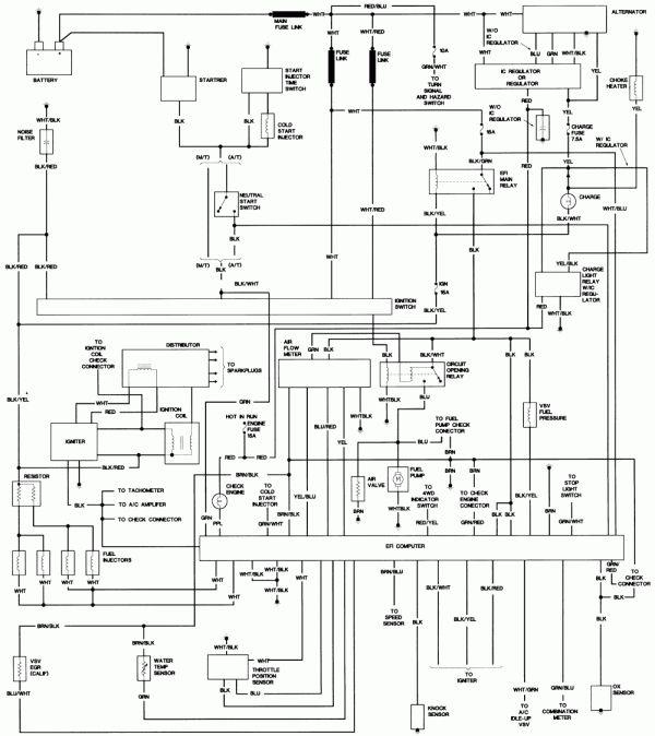17+ 1986 Toyota Pickup Engine Wiring Diagram - Engine Diagram - Wiringg.net  in 2020 | Toyota, Electrical diagram, Diagram Pinterest