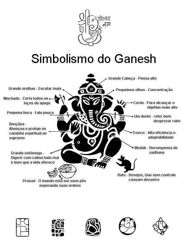 o que significa o simbolo de ganesha - Pesquisa Google