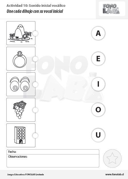Para iniciarse en el reconocimiento de grafemas, éste ayuda a descrimiar las vocales. Además, se propicia el aprendizaje significativo, ya que, es asociar la imagen con la primera letra.