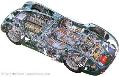 The Artwork of Automotive Illustrator Tony Matthews