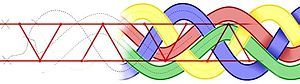 Braid theory - Wikipedia, the free encyclopedia