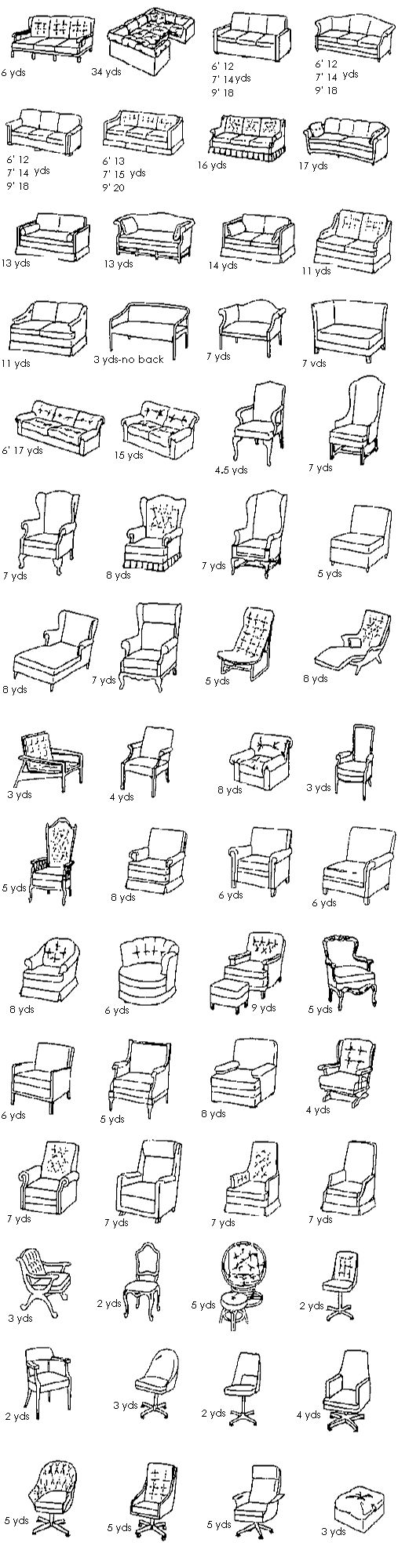 great chart for estimating fabric needs for upholstery