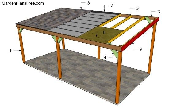 Building a wooden carport diy outdoor projects for Lean to house designs