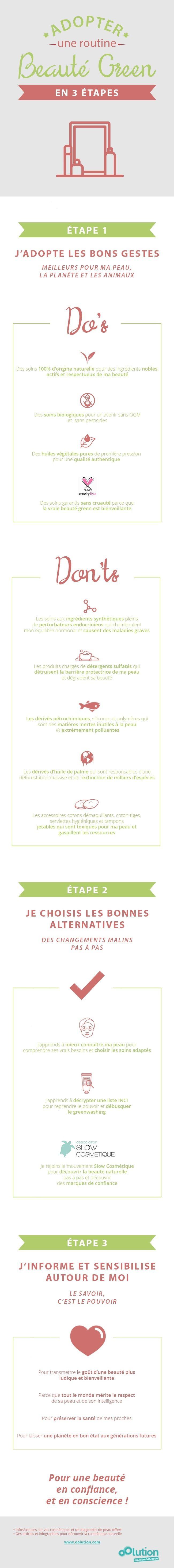 infographie-green oOlution Soins bio à retrouver sur www.doux-good.com
