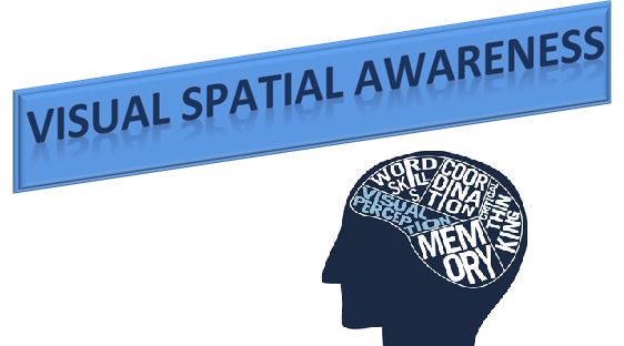 Visual Spatial Awareness Apps and Games