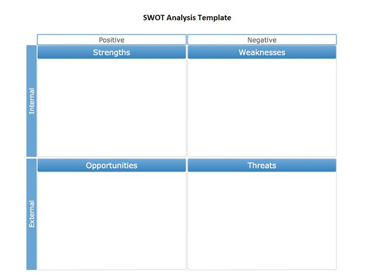 As 661 melhores imagens em Excel Project Management Templates For - analysis template