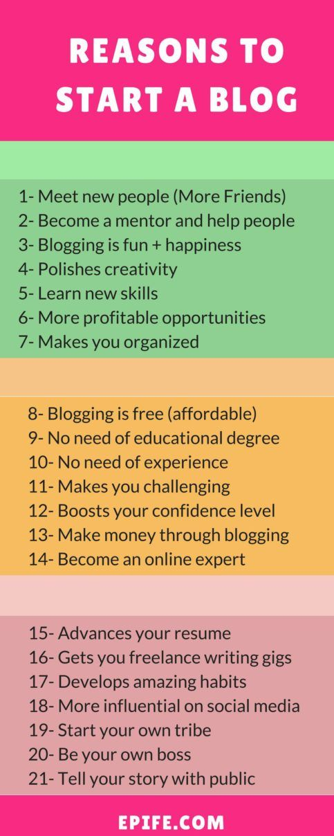 21 Reasons To Start A Blog (Things You Will Love About Blogging)