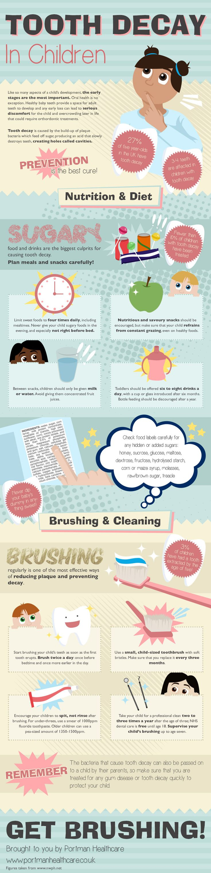 To help you care properly for your child's teeth, we have created an infographic that covers all the important aspects of preventing tooth decay in children. It will help you understand how nutrition and diet can have a huge impact on your child's oral health, and offers tips and tricks on how to keep tooth decay at bay. It also includes a guide on how to start a brushing and cleaning routine when your child's first baby teeth start developing, and where to go from there.