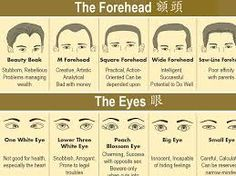 Image result for chinese face reading