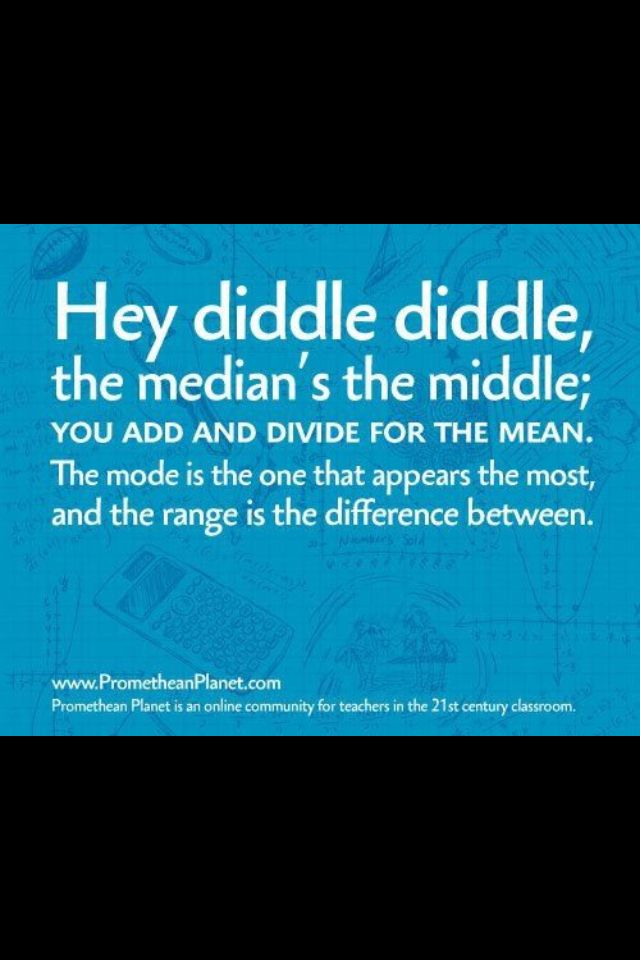 Mean, median, mode. This might actually work!